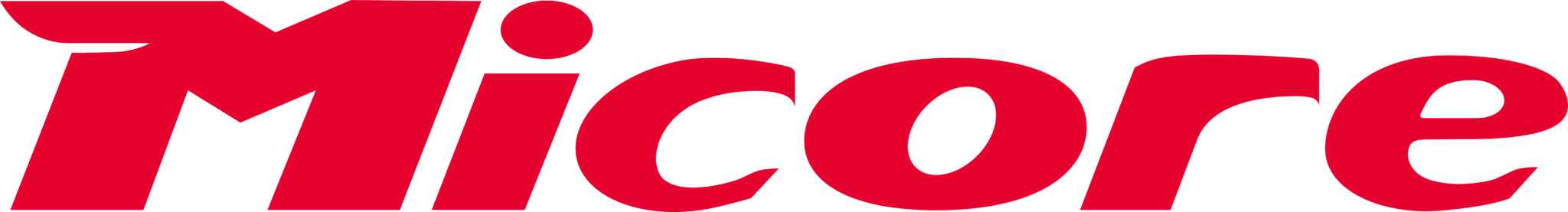micore logo